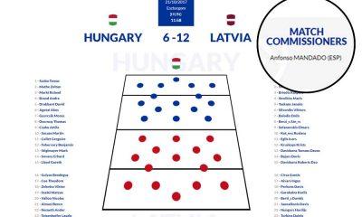 Ficha del partido entre Hungría-Letonia, en la que aparece Alfonso Mandado como Match Commissioner.