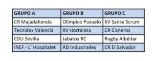 Grupos J1